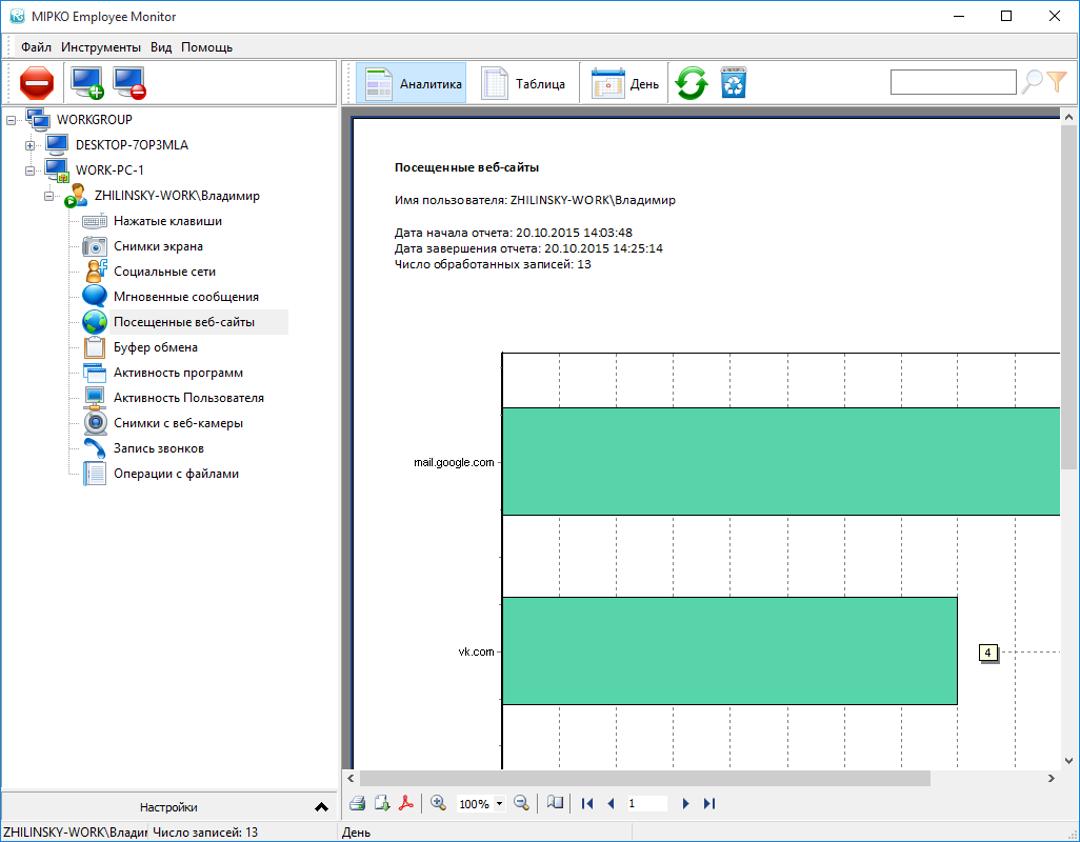 Windows 7 Ключи Активации